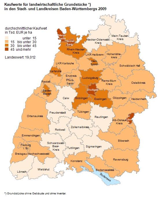 Kaufwerte Agrarland Baden-Würrtemberg